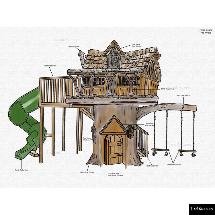 Image of Three Bears Tree House