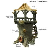 Thumbnail of Ultimate Tree House